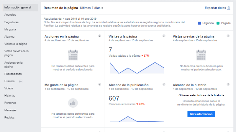 Consulta tus estadísticas con Facebook Insights